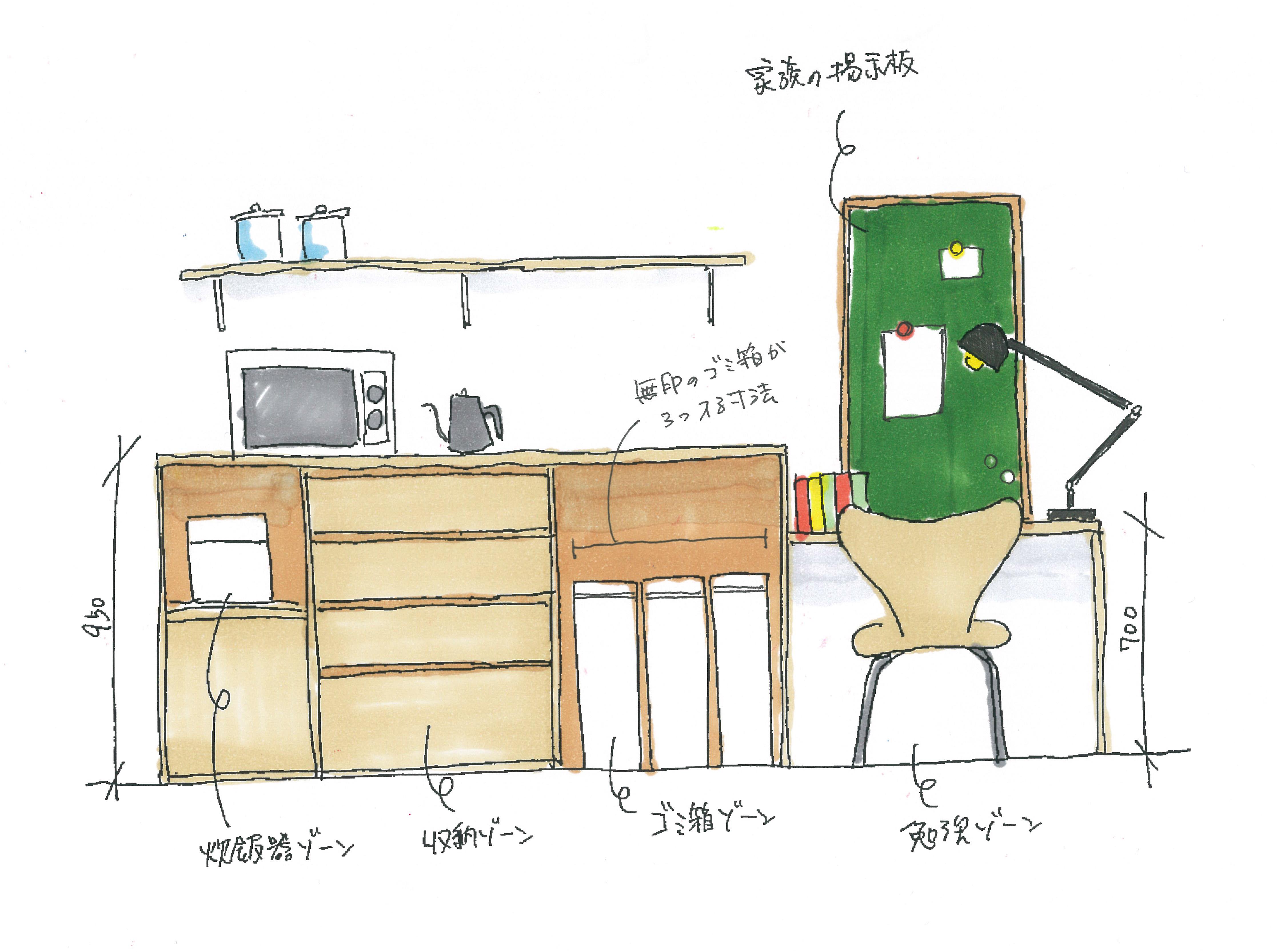 【Collaboration】家づくりストーリー第1話『家事楽キッチンバックボード』