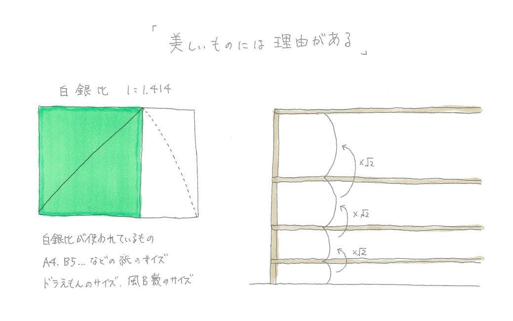 【Collabo】家づくりストーリー第3話『白銀比でできた木製手すり』